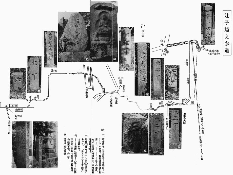 生駒の古道